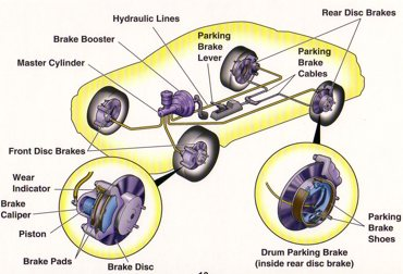 Brakes from Ewing Automotive